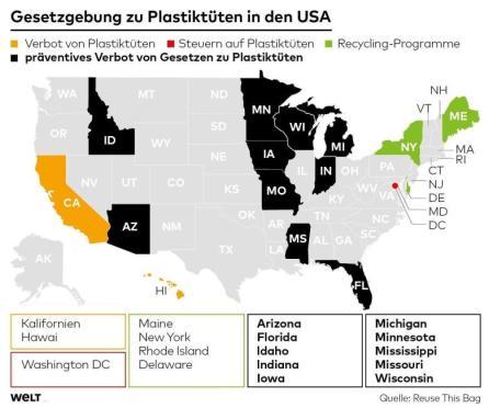 DWO-WI-Plastiktueten-USA
